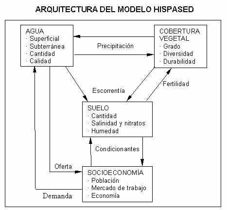 Estudio del proceso de desertificaci n for Modelo demanda clausula suelo